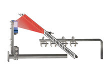 Optical Positioning System